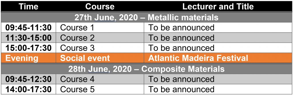 Summer School 2020.Summer School Ecf23 European Conference On Fracture 2020